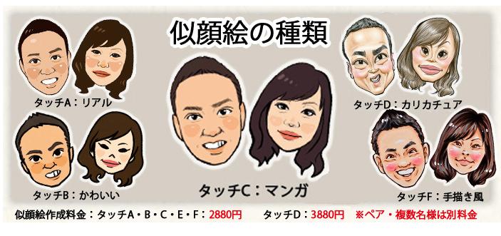 似顔絵の種類