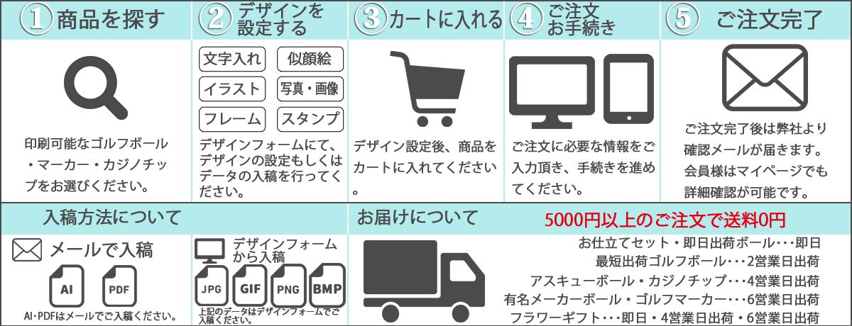 入稿方法・印刷について